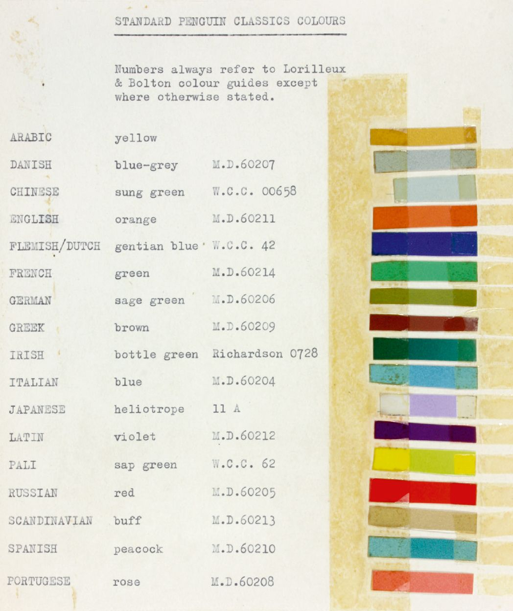 List of colours for Penguin Classics